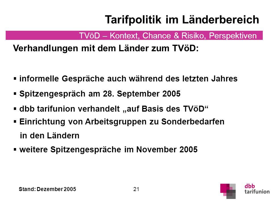 Stand: Dezember 2005 TVöD – Kontext, Chance & Risiko, Perspektiven 21 Verhandlungen mit dem Länder zum TVöD: informelle Gespräche auch während des letzten Jahres Spitzengespräch am 28.