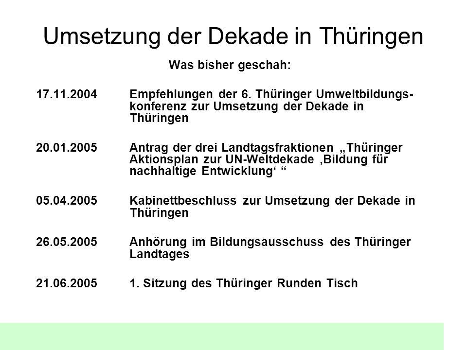 Umsetzung der Dekade in Thüringen Was bisher geschah: 17.11.2004 Empfehlungen der 6. Thüringer Umweltbildungs- konferenz zur Umsetzung der Dekade in T
