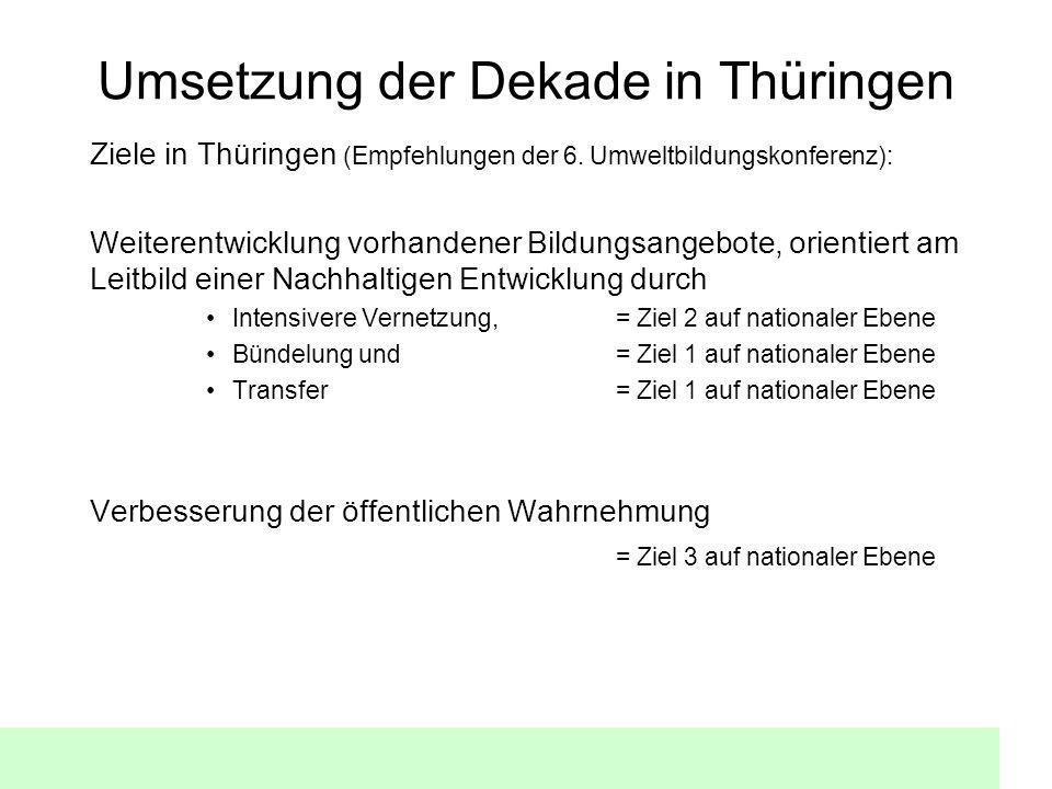 Ziele in Thüringen (Empfehlungen der 6. Umweltbildungskonferenz): Weiterentwicklung vorhandener Bildungsangebote, orientiert am Leitbild einer Nachhal