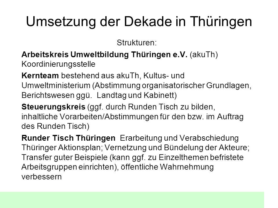 Strukturen: Arbeitskreis Umweltbildung Thüringen e.V. (akuTh) Koordinierungsstelle Kernteam bestehend aus akuTh, Kultus- und Umweltministerium (Abstim
