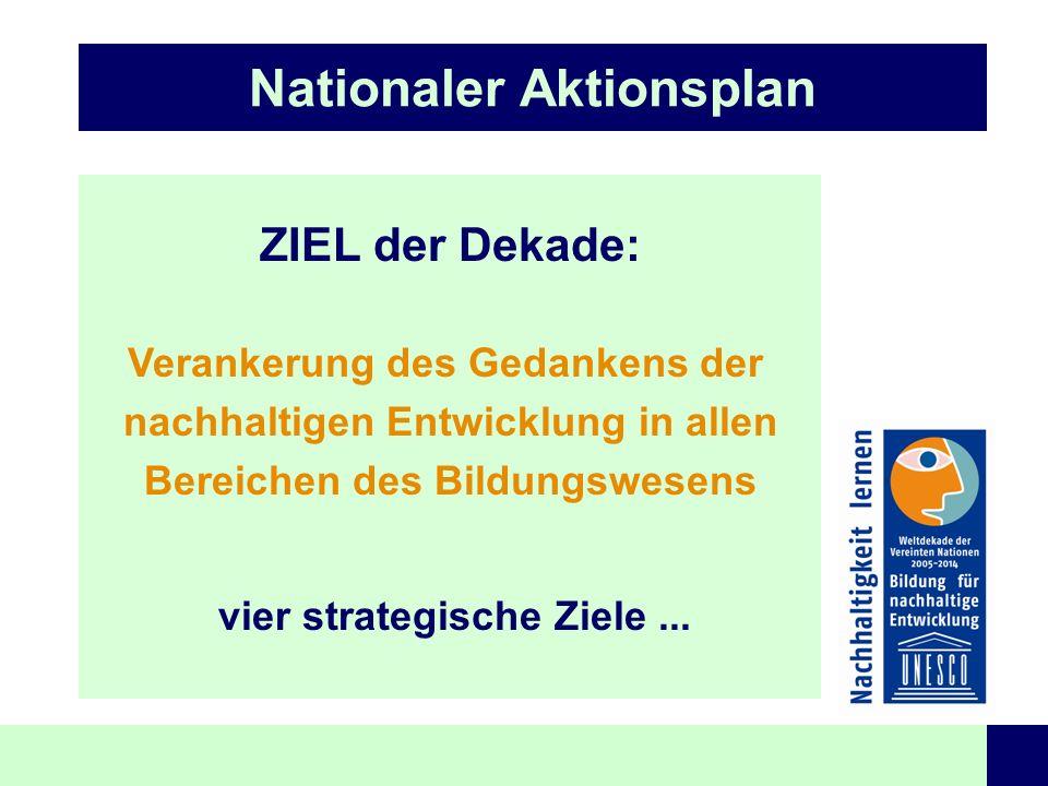 Nationaler Aktionsplan ZIEL der Dekade: Verankerung des Gedankens der nachhaltigen Entwicklung in allen Bereichen des Bildungswesens vier strategische