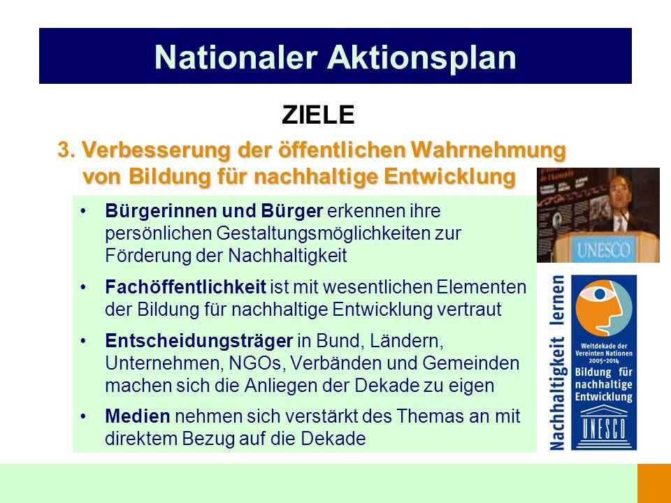 Nationaler Aktionsplan ZIELE Verbesserung der öffentlichen Wahrnehmung von Bildung für nachhaltige Entwicklung 3. Verbesserung der öffentlichen Wahrne