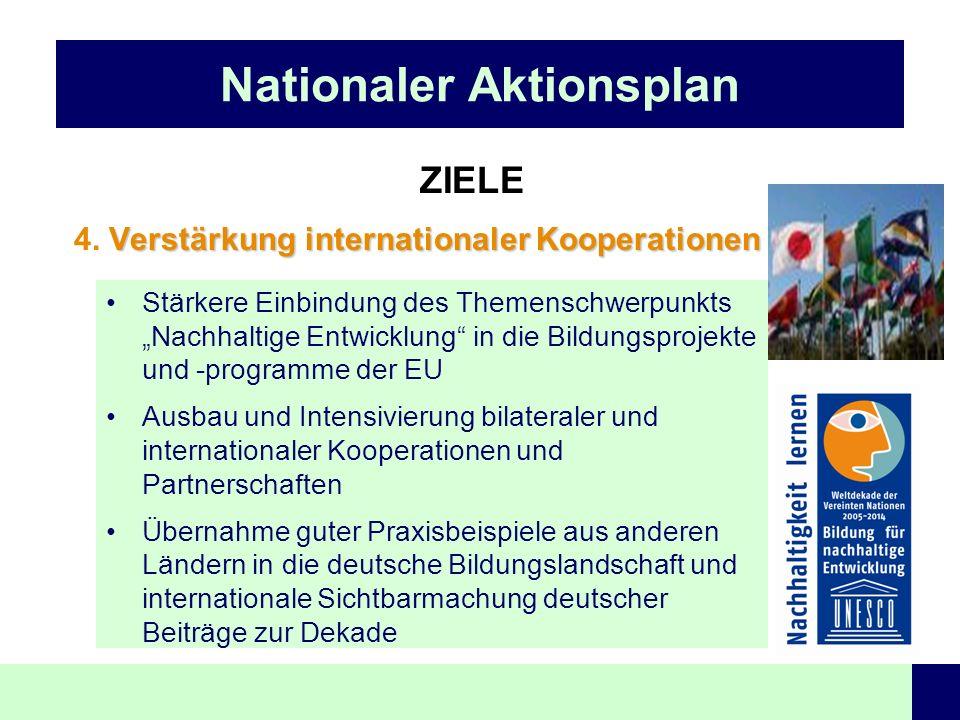 Umsetzung der Dekade in Thüringen Was bisher geschah: 17.11.2004 Empfehlungen der 6.