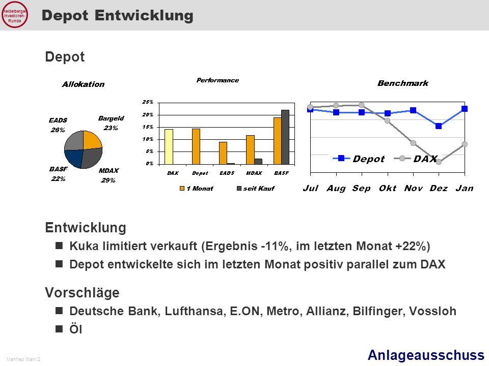 Anlageausschuss Manfred Wahl 3 Heidelberger Investoren- Runde EADS (938914) – Depot 20072008e KGVVerlust7 KUV0,45 KBV1,35 KCV3,482,8 Div0,55%2,49% Profil Luft- und Raumfahrt Sitz: NL CAC, MDAX; 10.630 Mio MCap; 32% Streubesitz 116 T Mitarbeiter Nachrichten / Analysten Neues Montagewerk in China Erstflug Militärtransporter verzögert sich Hold Motivation ….