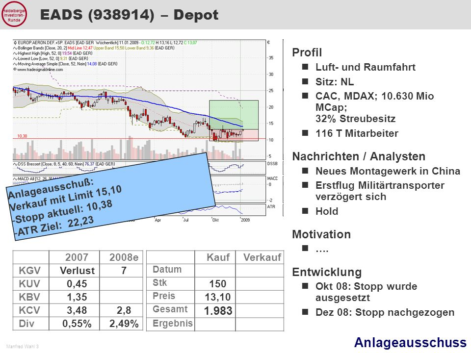Anlageausschuss Manfred Wahl 4 Heidelberger Investoren- Runde Kuka (620440) – verkauft 20072008e KGV146,31 KUV0,54 KBV2,96 KCV11,114,89 Div3,84%8,6% Profil Holding Maschinen/Anlagenbau Ehemals IWKA Sitz: Augsburg MDAX; 463 Mio MCap; 44% Streubesitz 5732 Mitarbeiter Nachrichten / Analysten Stornierung eines Auftrags führt zu 2-stelligem Kursverlust im November.
