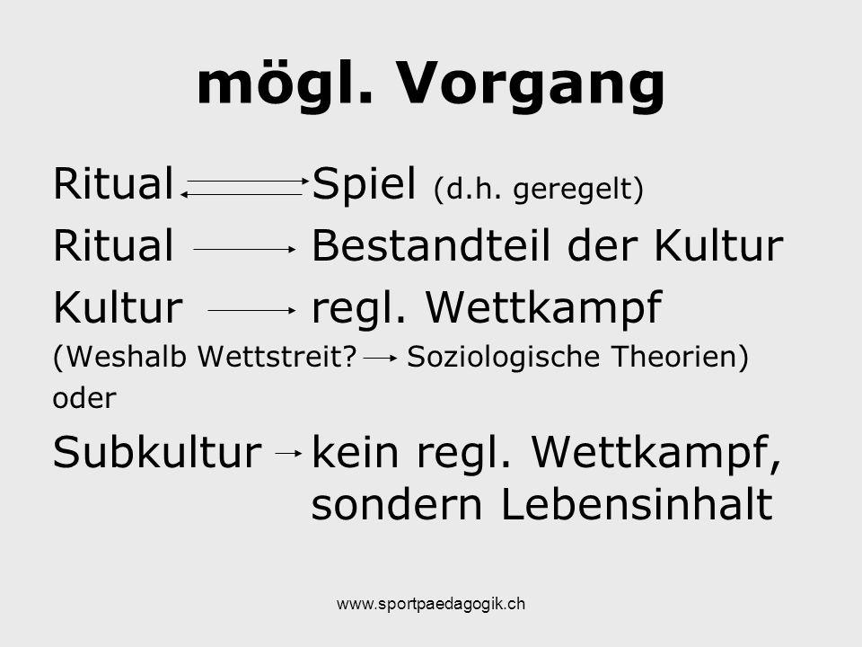 www.sportpaedagogik.ch mögl. Vorgang Ritual Spiel (d.h. geregelt) RitualBestandteil der Kultur Kulturregl. Wettkampf (Weshalb Wettstreit? Soziologisch