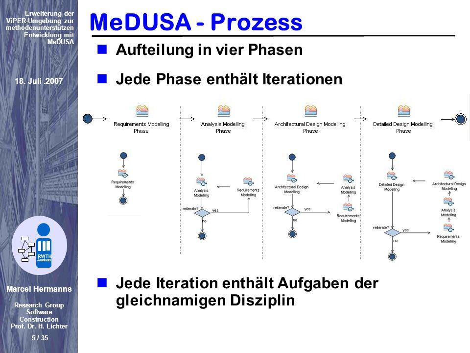 Marcel Hermanns Research Group Software Construction Prof. Dr. H. Lichter 5 / 35 Erweiterung der ViPER-Umgebung zur methodenunterstützen Entwicklung m