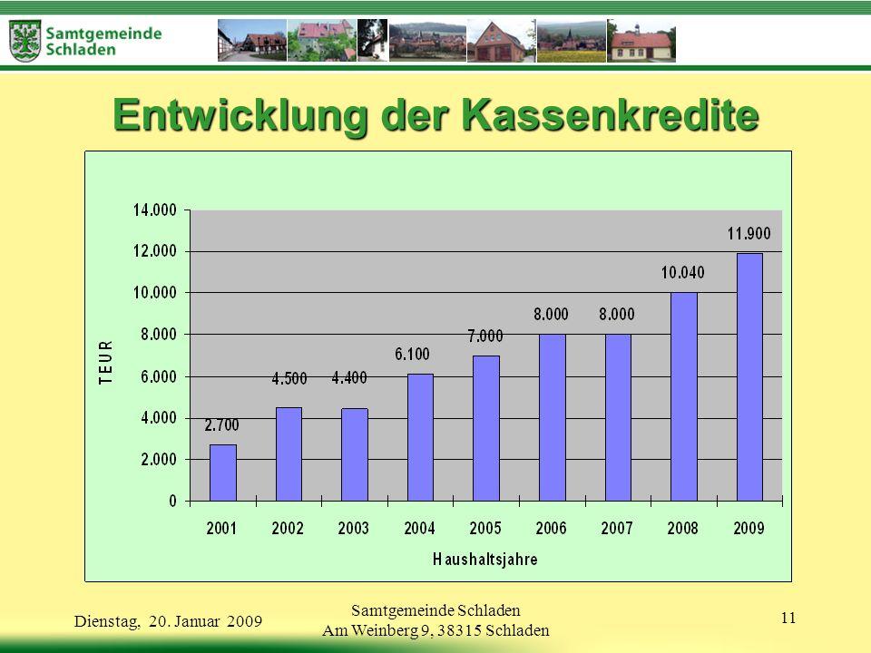 Samtgemeinde Schladen Am Weinberg 9, 38315 Schladen 11 Dienstag, 20.