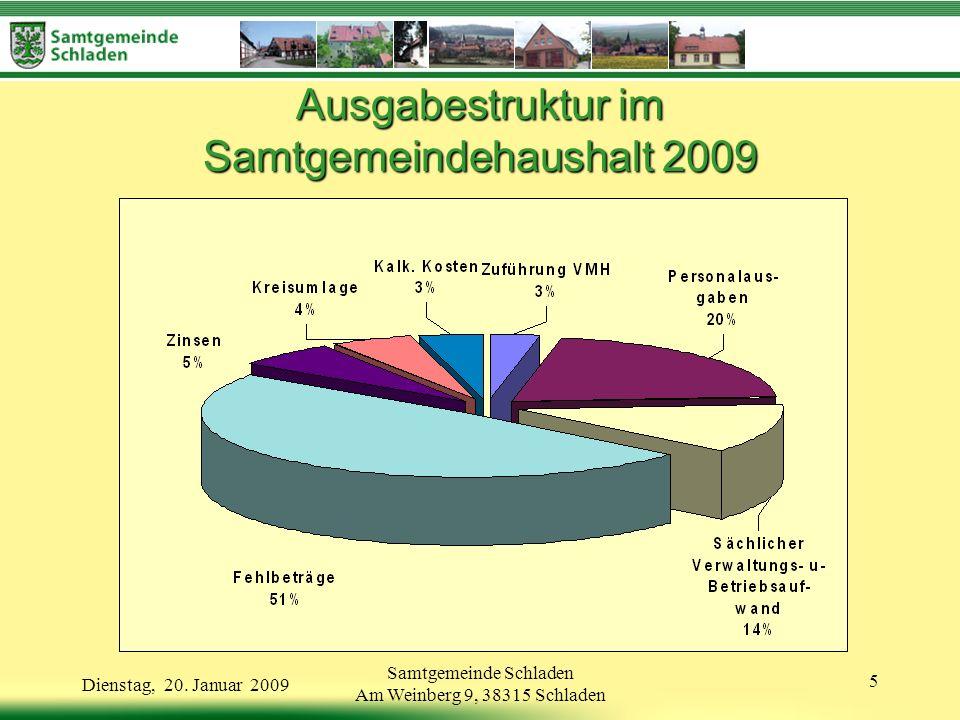 Samtgemeinde Schladen Am Weinberg 9, 38315 Schladen 16 Dienstag, 20.