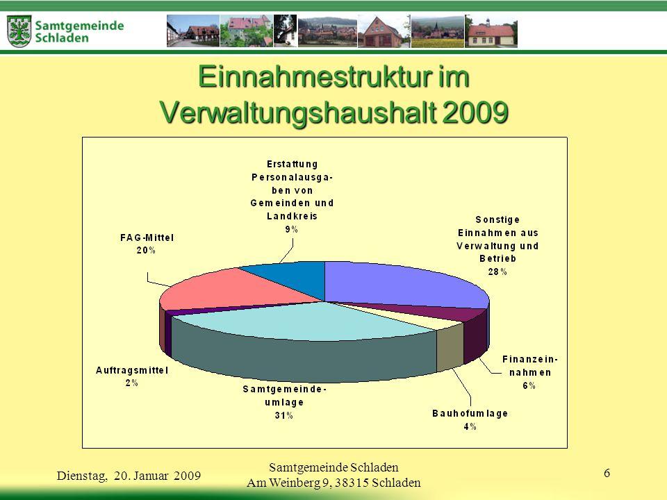 Samtgemeinde Schladen Am Weinberg 9, 38315 Schladen 17 Dienstag, 20.