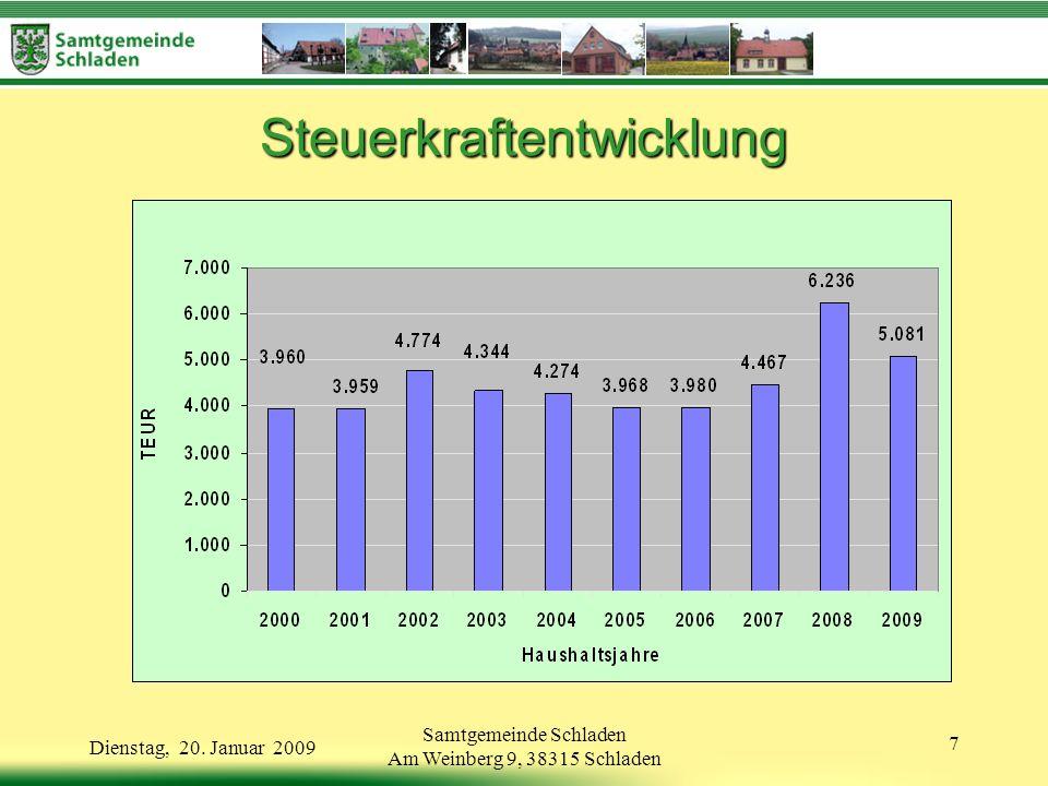 Samtgemeinde Schladen Am Weinberg 9, 38315 Schladen 7 Dienstag, 20.