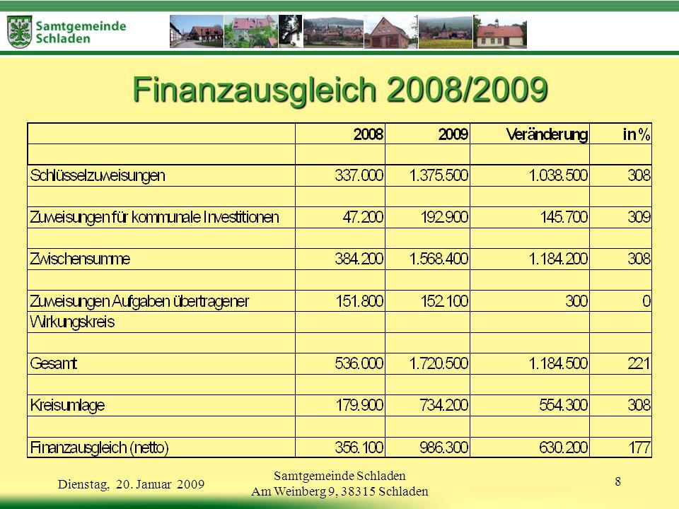 Samtgemeinde Schladen Am Weinberg 9, 38315 Schladen 9 Dienstag, 20.