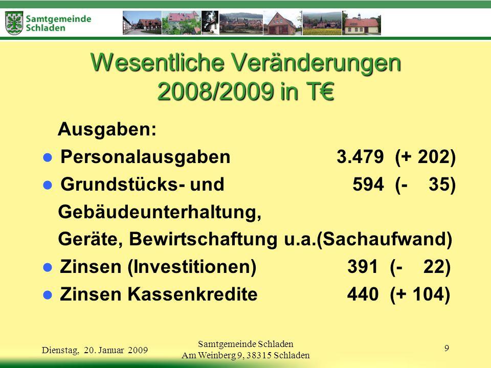 Samtgemeinde Schladen Am Weinberg 9, 38315 Schladen 10 Dienstag, 20.