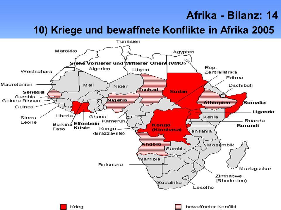 10) Kriege und bewaffnete Konflikte in Afrika 2005 1)Einleitung 2) Afrika - Bilanz: 14 Prof. Dr. Cord Jakobeit Bilanz der UN-Menschenrechtspakte als S
