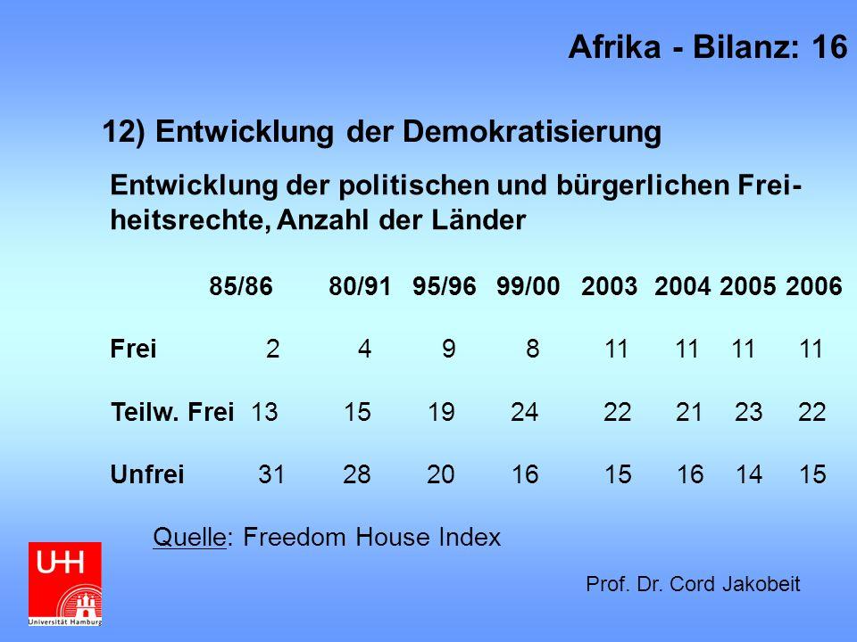 12) Entwicklung der Demokratisierung Afrika - Bilanz: 16 Prof. Dr. Cord Jakobeit Entwicklung der politischen und bürgerlichen Frei- heitsrechte, Anzah
