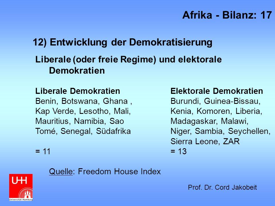 12) Entwicklung der Demokratisierung Afrika - Bilanz: 17 Prof. Dr. Cord Jakobeit Liberale (oder freie Regime) und elektorale Demokratien Liberale Demo