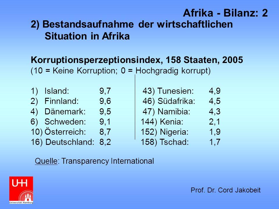 2) Bestandsaufnahme der wirtschaftlichen Situation in Afrika Wachstumsschwäche (BIP zu selten über Anstieg der Bevölkerung) Schrumpfende Anteile am Weltmarkt Hohe Verschuldung Wenig verarbeitende Industrien – hohe Rohstoffabhängigkeit Geringe FDI (bzw.
