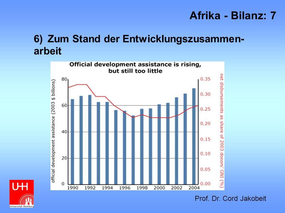 6)Zum Stand der Entwicklungszusammen- arbeit Afrika - Bilanz: 7 Prof. Dr. Cord Jakobeit