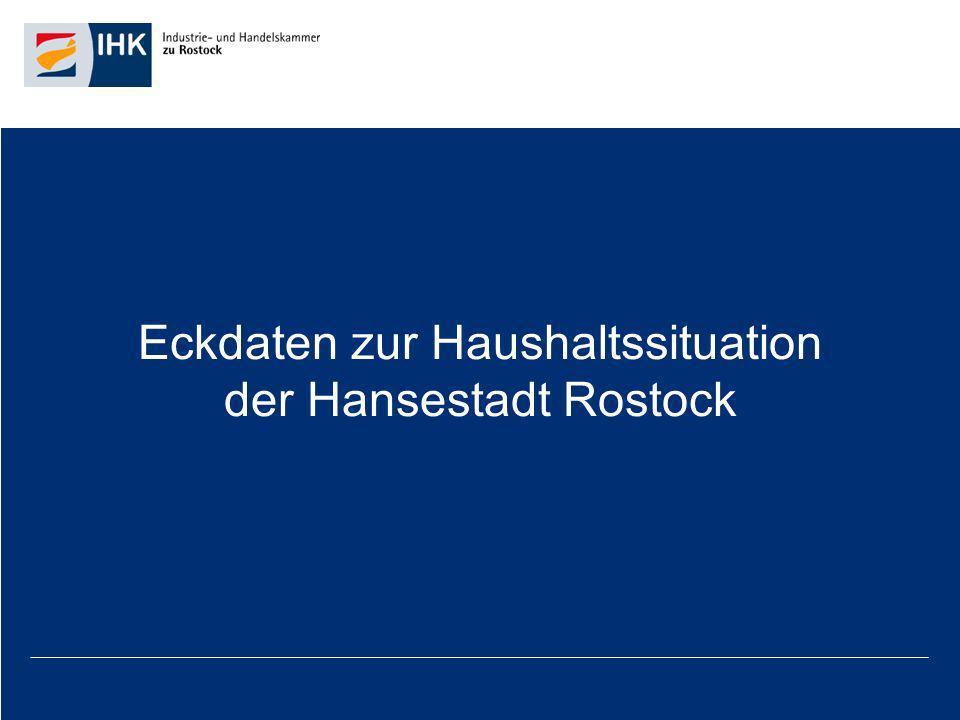 Eckdaten zur Haushaltssituation der Hansestadt Rostock