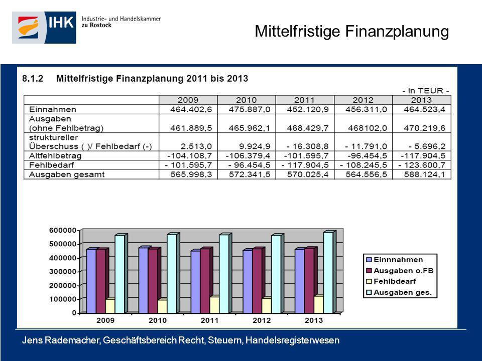 Jens Rademacher, Geschäftsbereich Recht, Steuern, Handelsregisterwesen Mittelfristige Finanzplanung