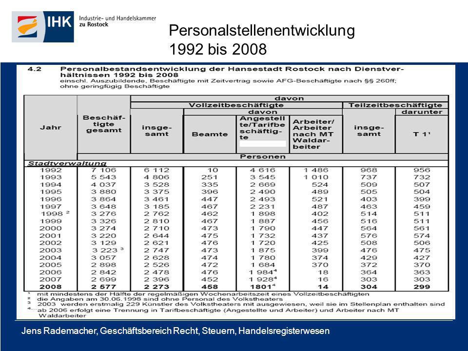 Jens Rademacher, Geschäftsbereich Recht, Steuern, Handelsregisterwesen Personalstellenentwicklung 1992 bis 2008