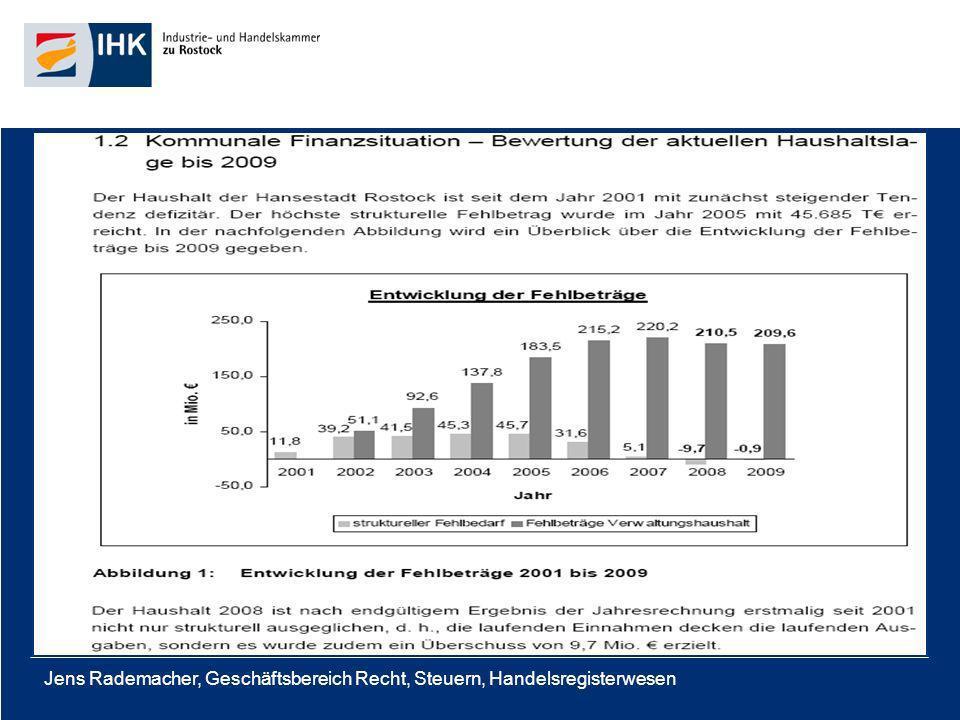 Jens Rademacher, Geschäftsbereich Recht, Steuern, Handelsregisterwesen