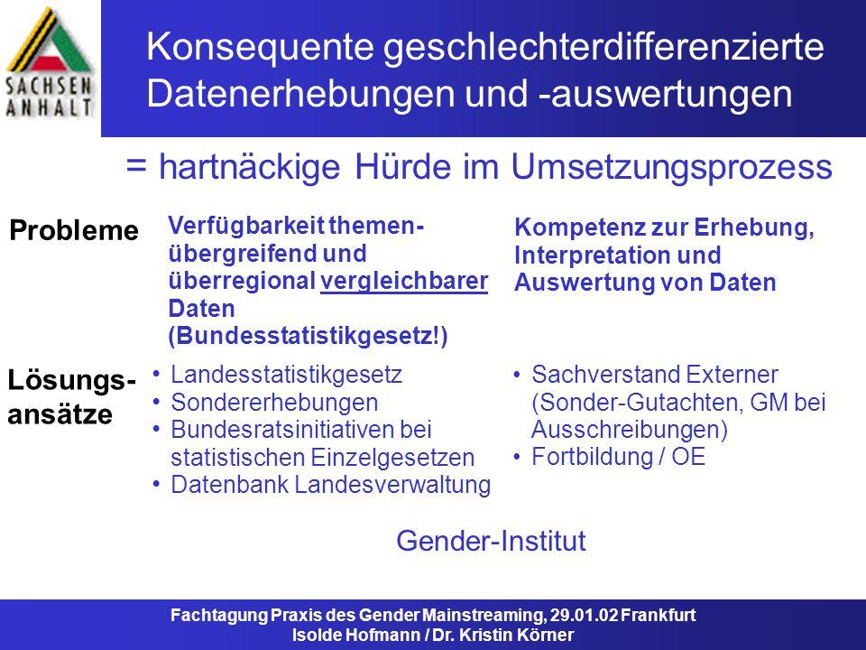 Konsequente geschlechterdifferenzierte Datenerhebungen und -auswertungen = hartnäckige Hürde im Umsetzungsprozess Verfügbarkeit themen- übergreifend u