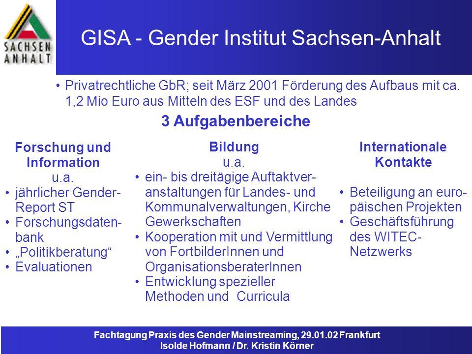 GISA - Gender Institut Sachsen-Anhalt Privatrechtliche GbR; seit März 2001 Förderung des Aufbaus mit ca. 1,2 Mio Euro aus Mitteln des ESF und des Land
