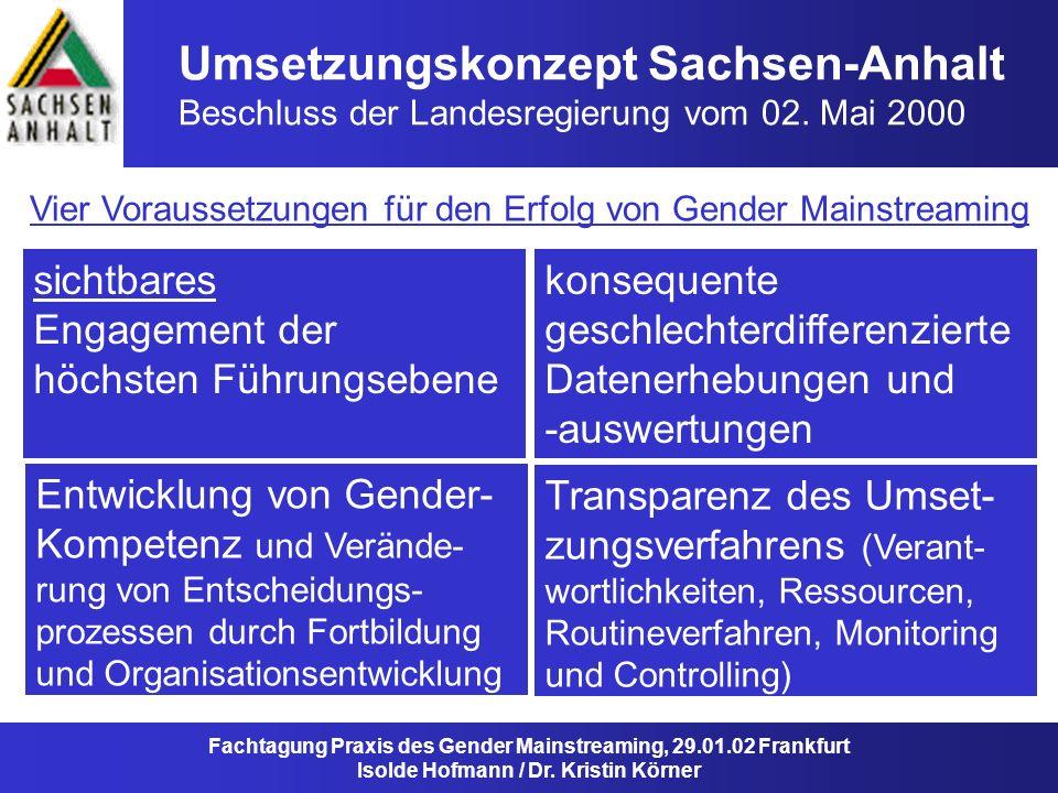 Umsetzungskonzept Sachsen-Anhalt Beschluss der Landesregierung vom 02. Mai 2000 sichtbares Engagement der höchsten Führungsebene Vier Voraussetzungen