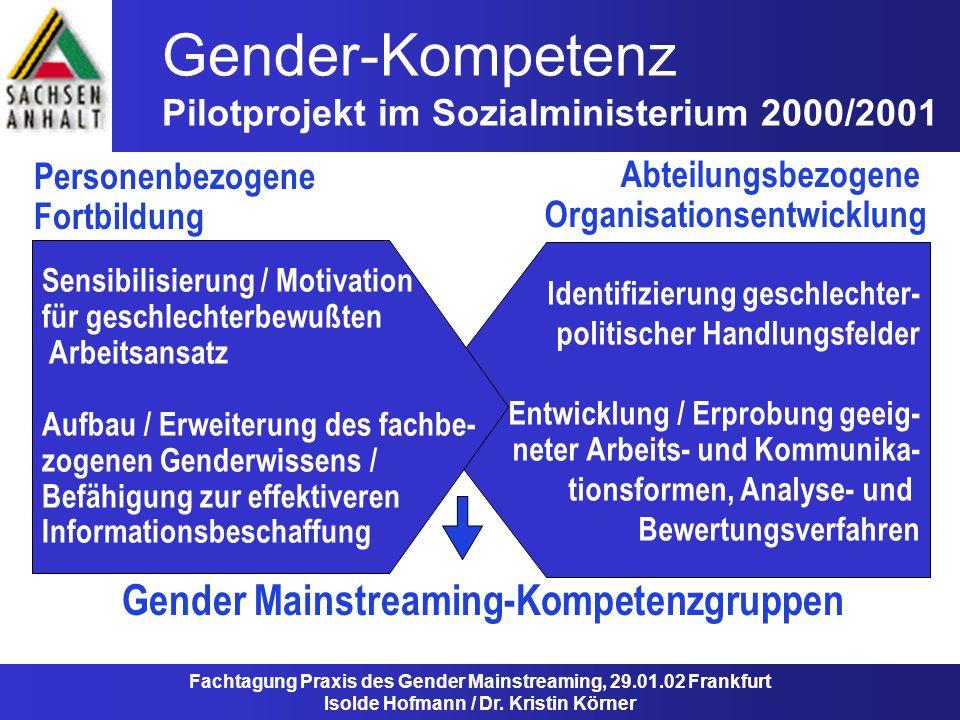 Gender-Kompetenz Pilotprojekt im Sozialministerium 2000/2001 Fachtagung Praxis des Gender Mainstreaming, 29.01.02 Frankfurt Isolde Hofmann / Dr. Krist