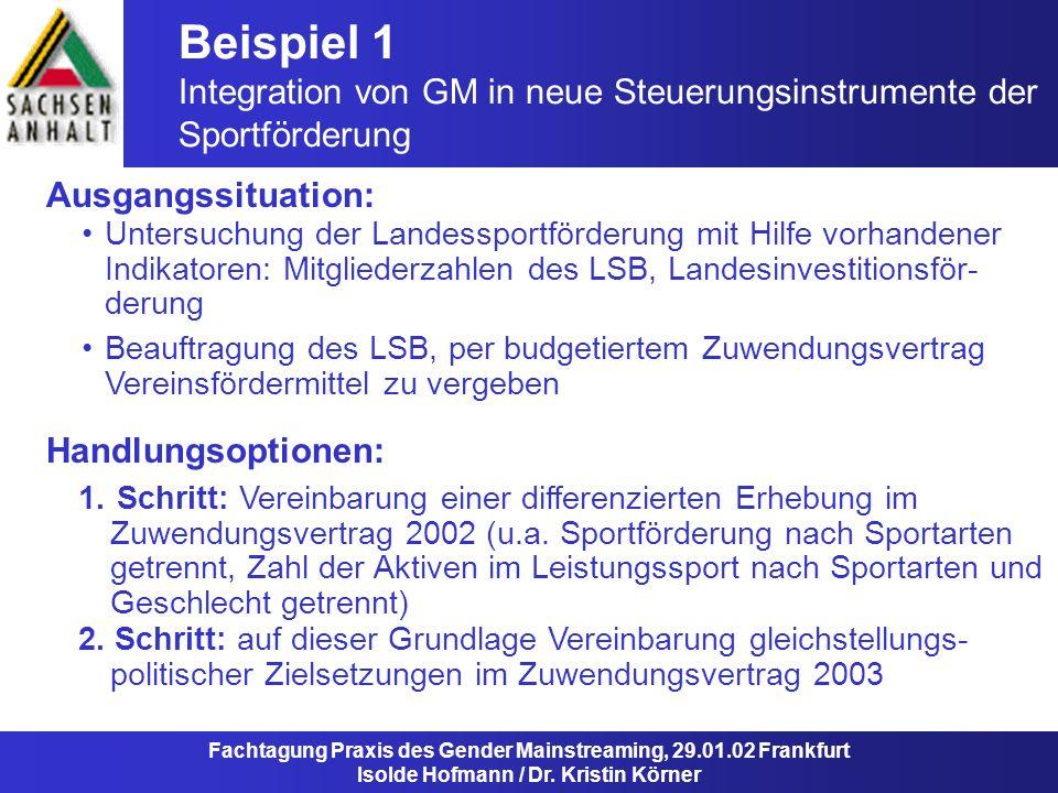 Beispiel 1 Integration von GM in neue Steuerungsinstrumente der Sportförderung Ausgangssituation: Fachtagung Praxis des Gender Mainstreaming, 29.01.02