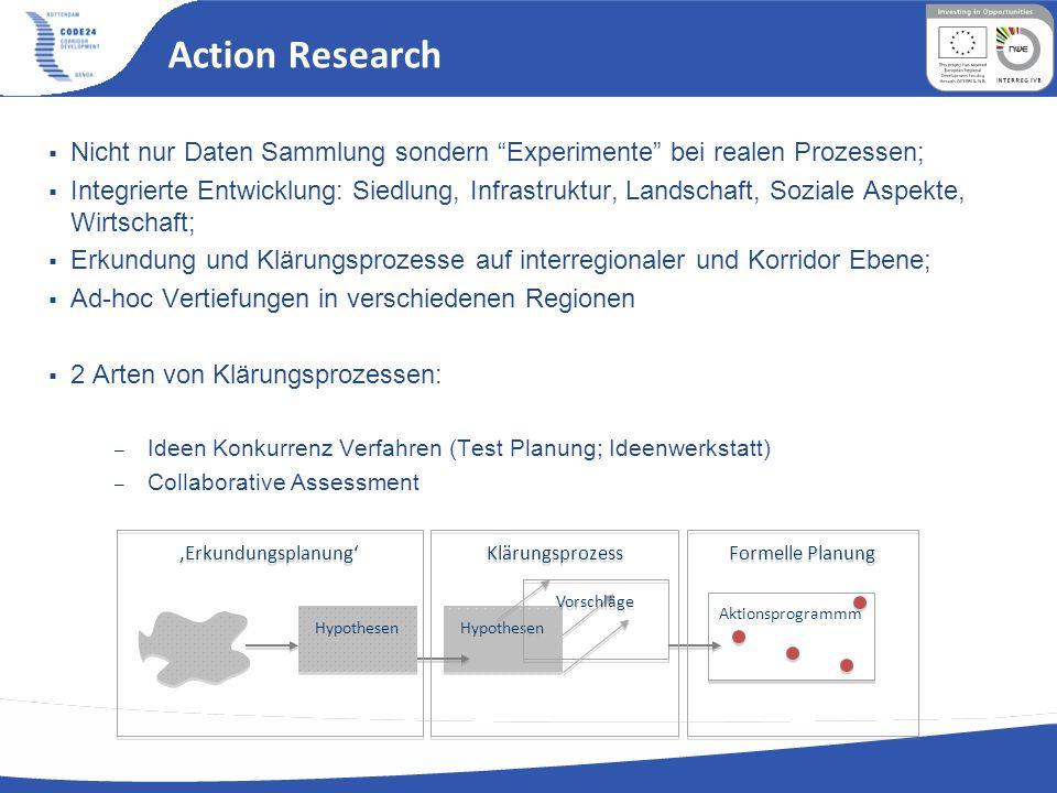 Action Research Nicht nur Daten Sammlung sondern Experimente bei realen Prozessen; Integrierte Entwicklung: Siedlung, Infrastruktur, Landschaft, Sozia