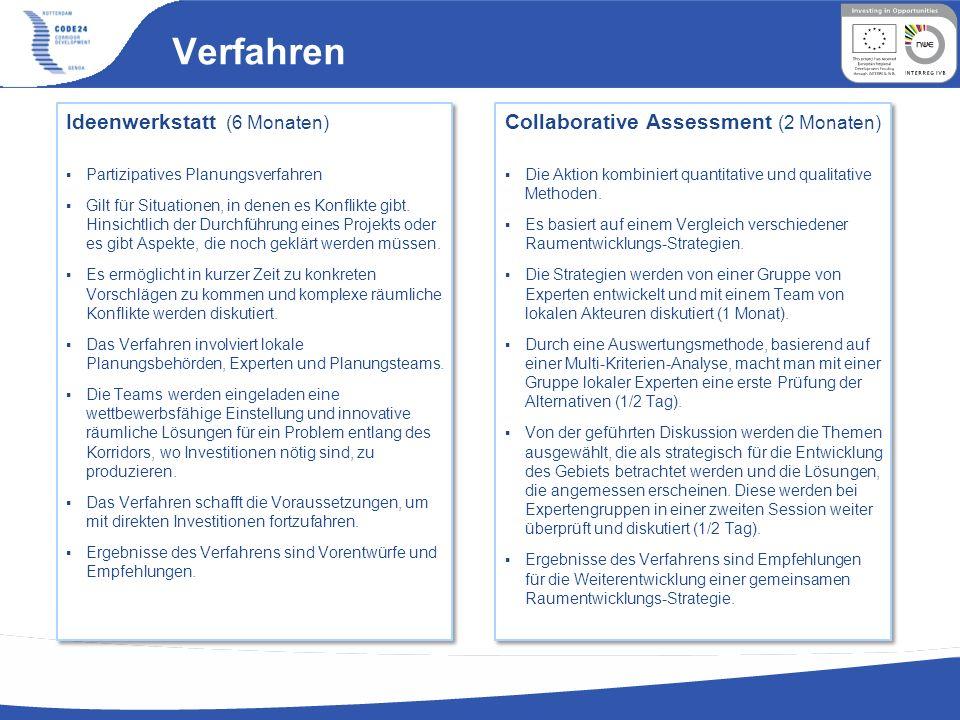 Verfahren Ideenwerkstatt (6 Monaten) Partizipatives Planungsverfahren Gilt für Situationen, in denen es Konflikte gibt. Hinsichtlich der Durchführung