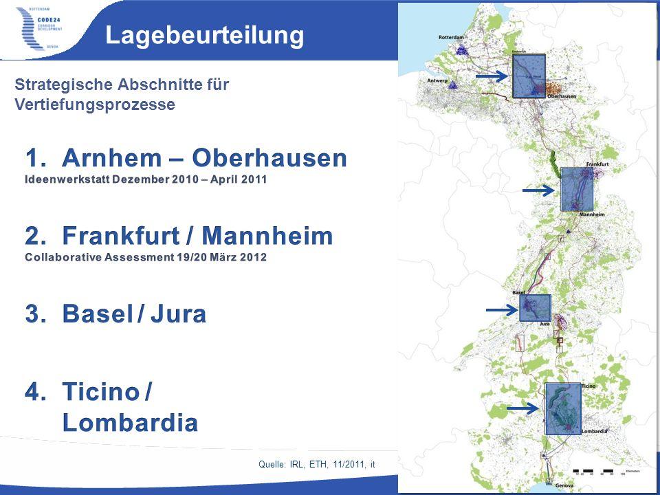 Lagebeurteilung Strategische Abschnitte für Vertiefungsprozesse Quelle: IRL, ETH, 11/2011, it