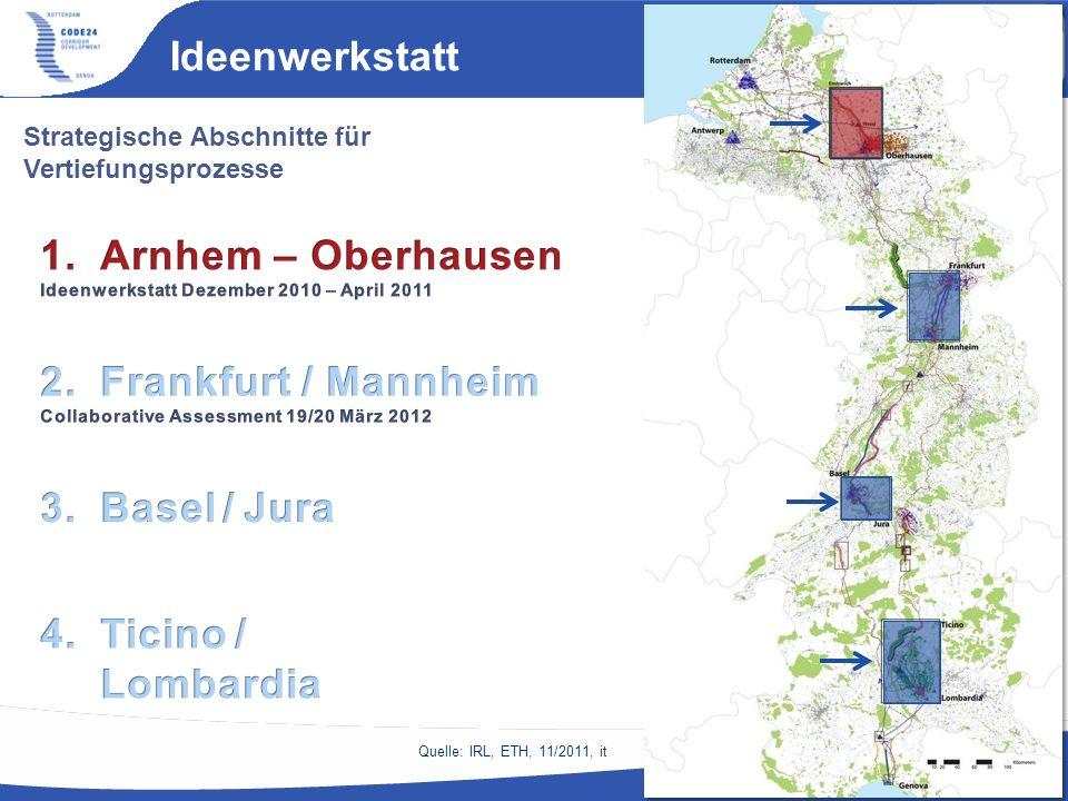 Ideenwerkstatt Strategische Abschnitte für Vertiefungsprozesse Quelle: IRL, ETH, 11/2011, it