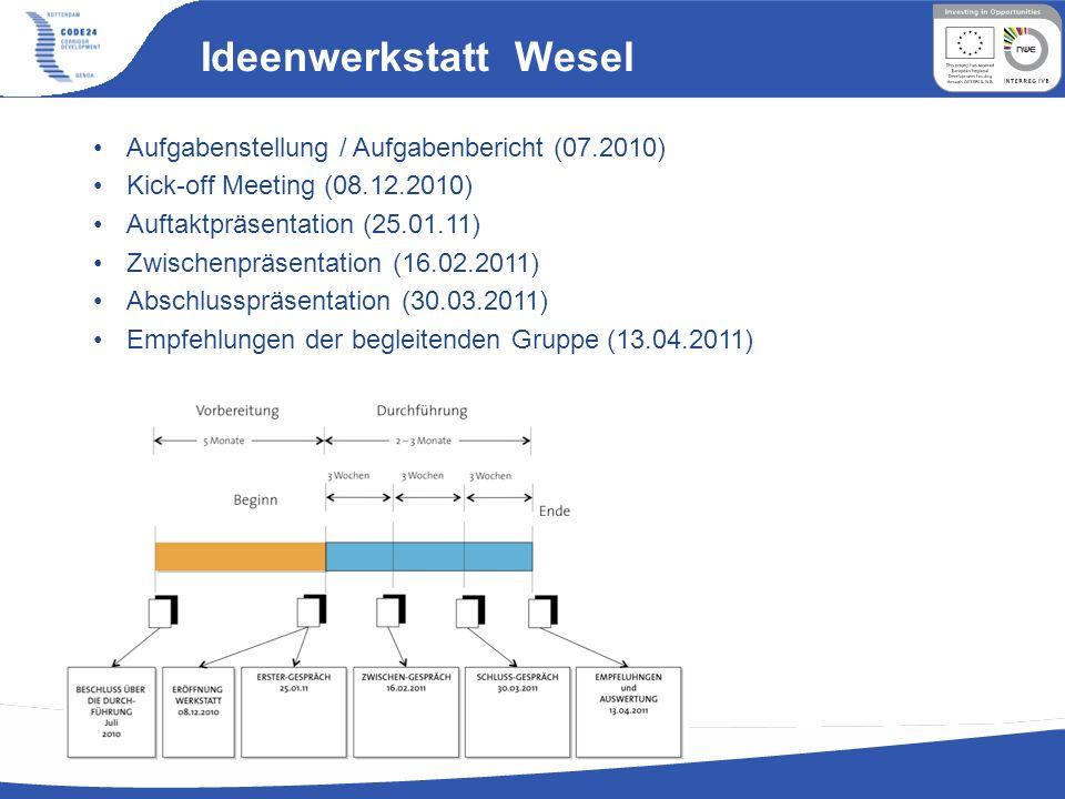 Ideenwerkstatt Wesel Aufgabenstellung / Aufgabenbericht (07.2010) Kick-off Meeting (08.12.2010) Auftaktpräsentation (25.01.11) Zwischenpräsentation (1