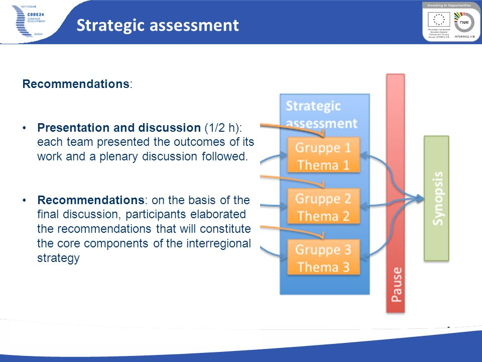 Strategic assessment Recommendations: Presentation and discussion (1/2 h): each team presented the outcomes of its work and a plenary discussion followed.