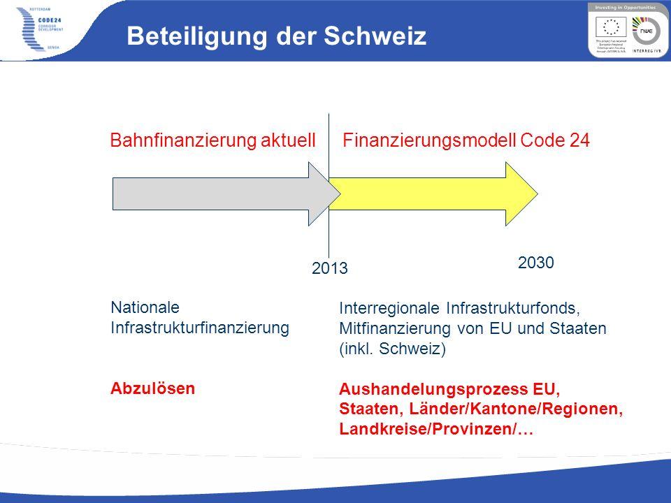 Bahnfinanzierung aktuell 2013 2030 Nationale Infrastrukturfinanzierung Abzulösen Interregionale Infrastrukturfonds, Mitfinanzierung von EU und Staaten