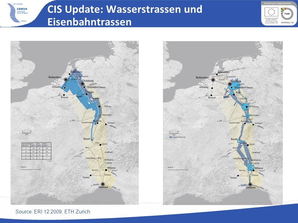 Investments Separation of traffic flows: focus on freight traffic New freight network: - new line or - dedicated line New signalling No changes in travel times Up-grade of Mannheim Shunting Yard Up-grade of Mannheim and Frankfurt Ports Costs: -New line 85 km * 15 M Km = 1500 M -Dedicated line 85 km * 3/5 Km = 300/500 M Challenges -Polarisation on the Mannheim node -Mannheim focuses logistics: three-modal Hub -Search for the most suitable logistic areas among the brownfield in the region Actors EU/National Government Region Mannheim Private Companies Universities Strategy 3 EuroHUB