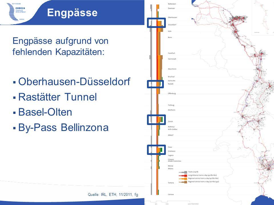 Engpässe Engpässe aufgrund von fehlenden Kapazitäten: Oberhausen-Düsseldorf Rastätter Tunnel Basel-Olten By-Pass Bellinzona Quelle: IRL, ETH, 11/2011,