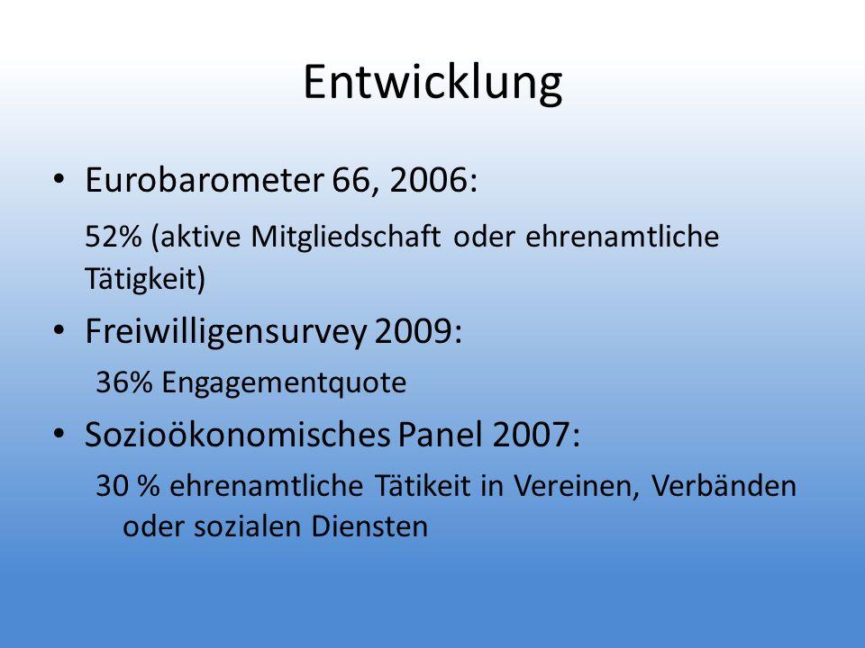 Entwicklung Eurobarometer 66, 2006: 52% (aktive Mitgliedschaft oder ehrenamtliche Tätigkeit) Freiwilligensurvey 2009: 36% Engagementquote Sozioökonomi
