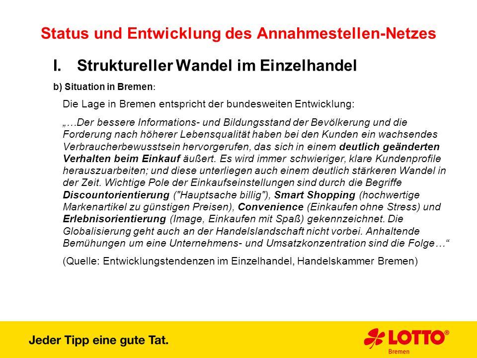 Status und Entwicklung des Annahmestellen-Netzes I.Struktureller Wandel im Einzelhandel b) Situation in Bremen : Die Lage in Bremen entspricht der bun