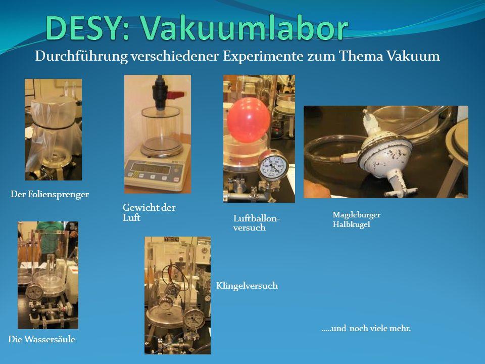 Durchführung verschiedener Experimente zum Thema Vakuum Der Foliensprenger Gewicht der Luft Luftballon- versuch Magdeburger Halbkugel Die Wassersäule Klingelversuch …..und noch viele mehr.