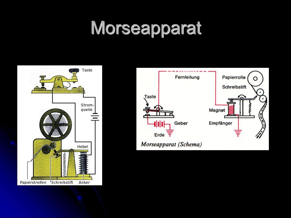 Telegrafie Von Von Gauss und Weber Gauss und Weber Von Von Samuel Morse Samuel Morse