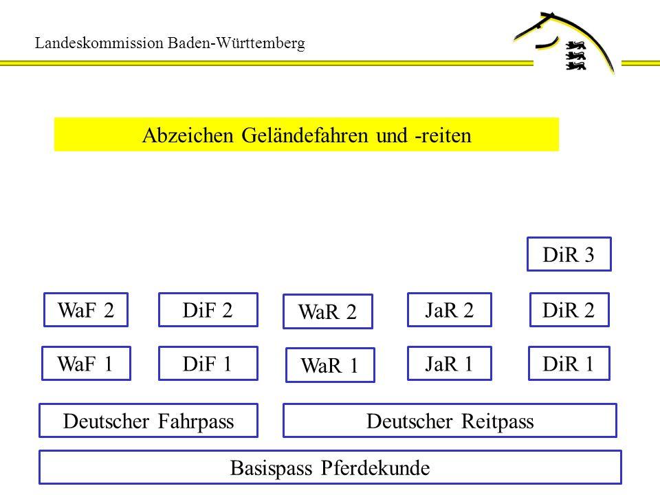Landeskommission Baden-Württemberg Abzeichen Geländefahren und -reiten WaF 1 Basispass Pferdekunde WaF 2 WaR 1 WaR 2 DiR 3 DiR 1 DiR 2 DiF 1 DiF 2JaR