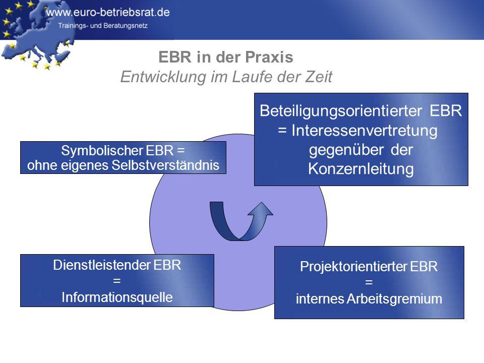 www.euro-betriebsrat.de EBR in der Praxis Entwicklung im Laufe der Zeit Symbolischer EBR = ohne eigenes Selbstverständnis Dienstleistender EBR = Infor