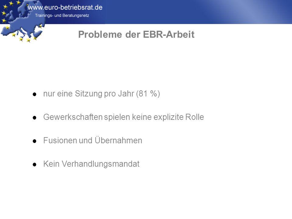 Probleme der EBR-Arbeit nur eine Sitzung pro Jahr (81 %) Gewerkschaften spielen keine explizite Rolle Fusionen und Übernahmen Kein Verhandlungsmandat