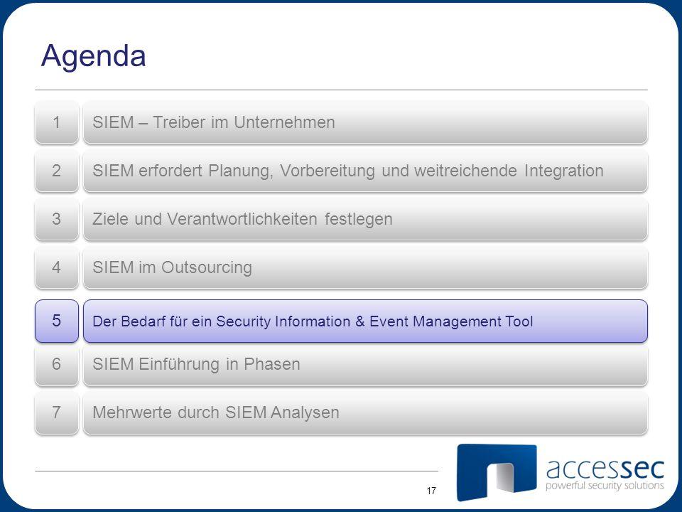18 Der (technische) Bedarf für ein SIEM Tool 3 von 4 Angriffe zielen auf Applikationen (nicht nur im Web!) (Gartner) 70 % der Schwachstellen befinden sich im Appl.