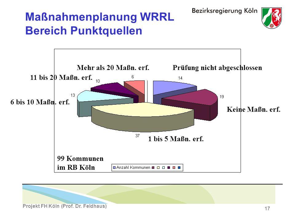 Projekt FH Köln (Prof.Dr.
