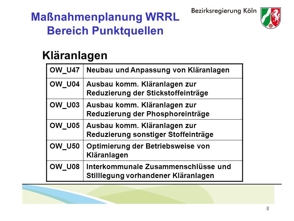 8 Maßnahmenplanung WRRL Bereich Punktquellen Kläranlagen OW_U47Neubau und Anpassung von Kläranlagen OW_U04Ausbau komm.
